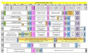 Calendrier Pharmacie 2020-2021